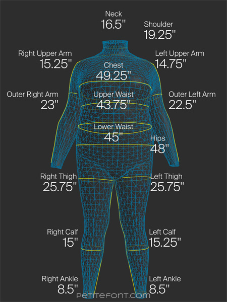 Body map of my measurements using the Zozo suit