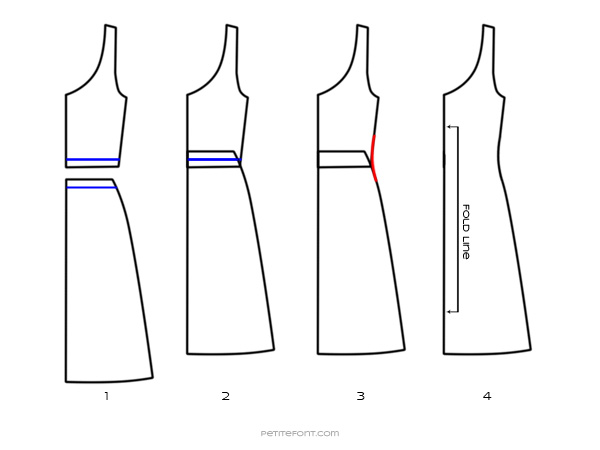 4 line drawings showing the stages of this hack. 1. Bodice and skirt pieces have seam lines drawn in blue. 2. The seam lines are overlapped. 3. The side seam is smoothed out in red. 4. A new pattern piece is created to be cut on the fold.