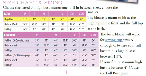 Love Notions size chart for a sleeveless Rhapsody blouse