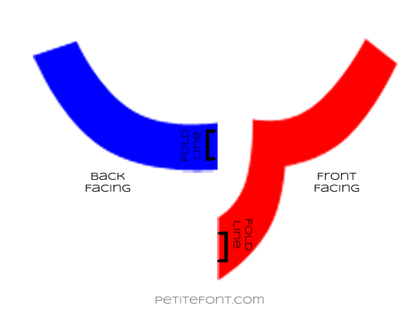 2 neck facings, the back in blue and the front facing in red