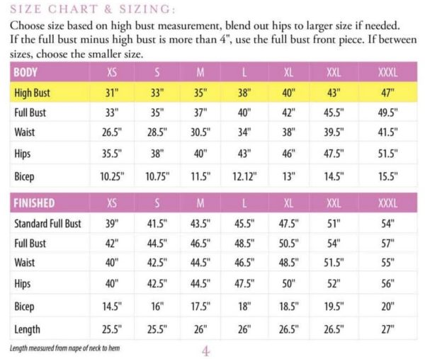 "Size chart for the Love Notions Melody Dolman from size XS to XXL which equates to a size range of 31"" to 49.5"" bust measurement"