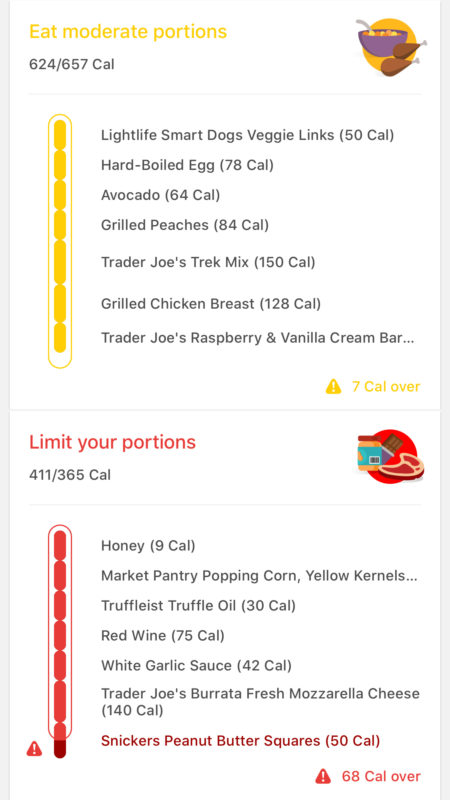 A screenshot of the Noom yellow and red foods